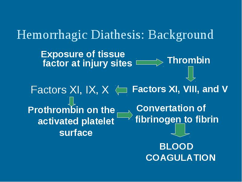 hemorrhagic diasthesis Contraindications hemorrhagic diathesis and anticoagulation are contraindications, and the prothrombin time and the platelet count should be checked before the fna.